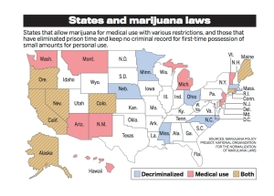 States and marijuana laws
